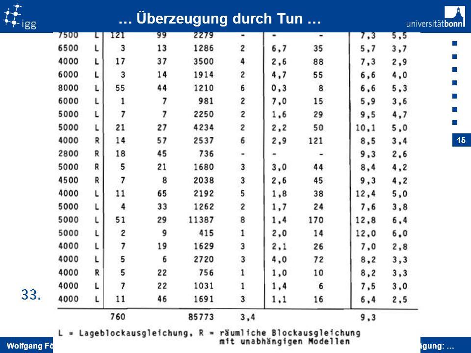 Wolfgang Förstner 6. November 2009 Prof. Ackermann zum 80.: Prägung: … 15 … Überzeugung durch Tun … 33.