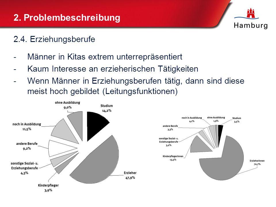 Hamburger Arbeitsmarktpolitik Vielen Dank für Ihre Aufmerksamkeit und Ihr Interesse am Workshop