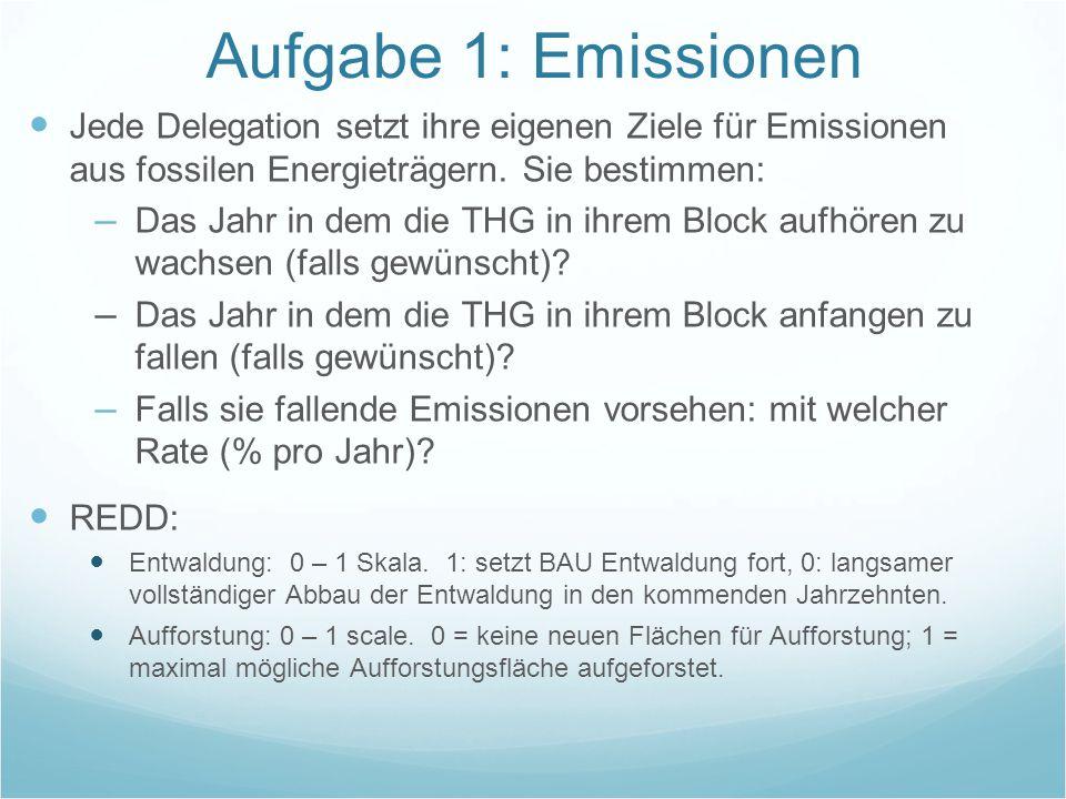 Aufgabe 1: Emissionen Jede Delegation setzt ihre eigenen Ziele für Emissionen aus fossilen Energieträgern. Sie bestimmen: – Das Jahr in dem die THG in