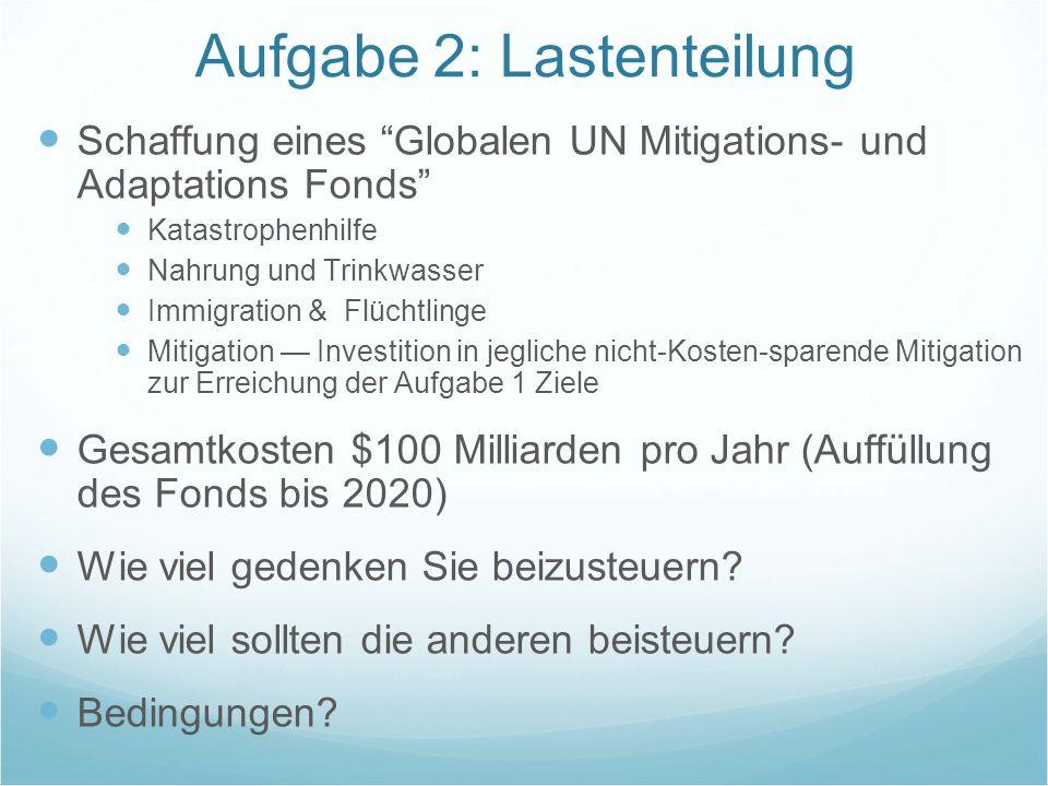 Aufgabe 2: Lastenteilung Schaffung eines Globalen UN Mitigations- und Adaptations Fonds Katastrophenhilfe Nahrung und Trinkwasser Immigration & Flücht