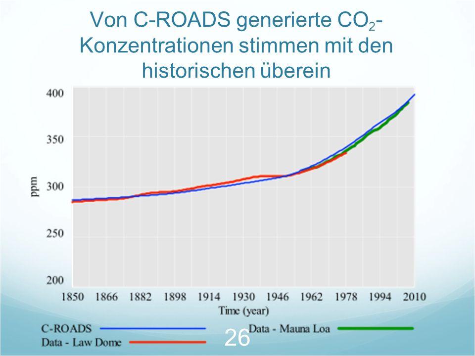 Von C-ROADS generierte CO 2 - Konzentrationen stimmen mit den historischen überein 26