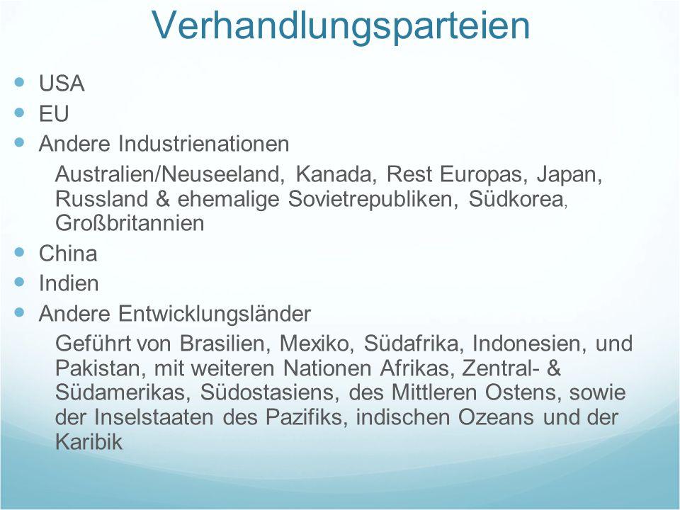 Verhandlungsparteien USA EU Andere Industrienationen Australien/Neuseeland, Kanada, Rest Europas, Japan, Russland & ehemalige Sovietrepubliken, Südkor