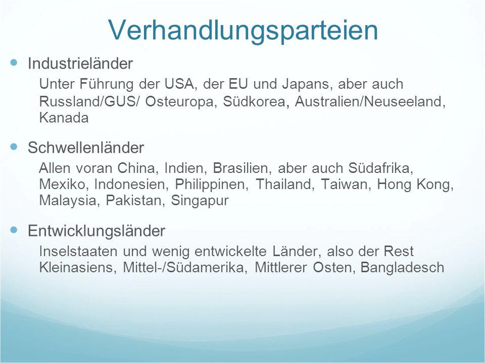 Verhandlungsparteien Industrieländer Unter Führung der USA, der EU und Japans, aber auch Russland/GUS/ Osteuropa, Südkorea, Australien/Neuseeland, Kan