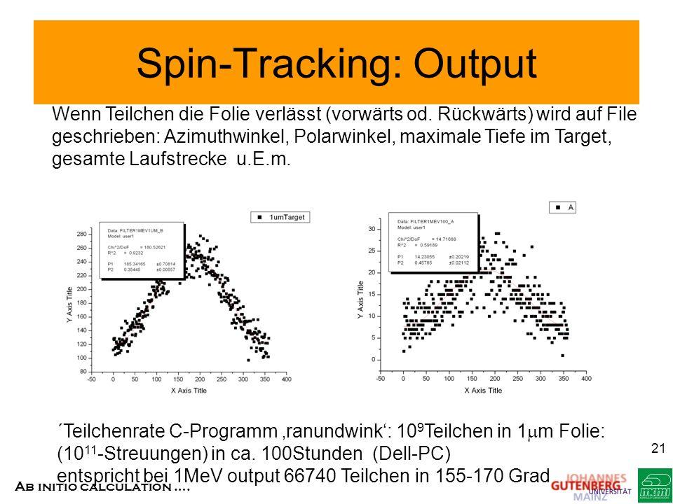 Ab initio calculation …. 21 Spin-Tracking: Output Wenn Teilchen die Folie verlässt (vorwärts od. Rückwärts) wird auf File geschrieben: Azimuthwinkel,