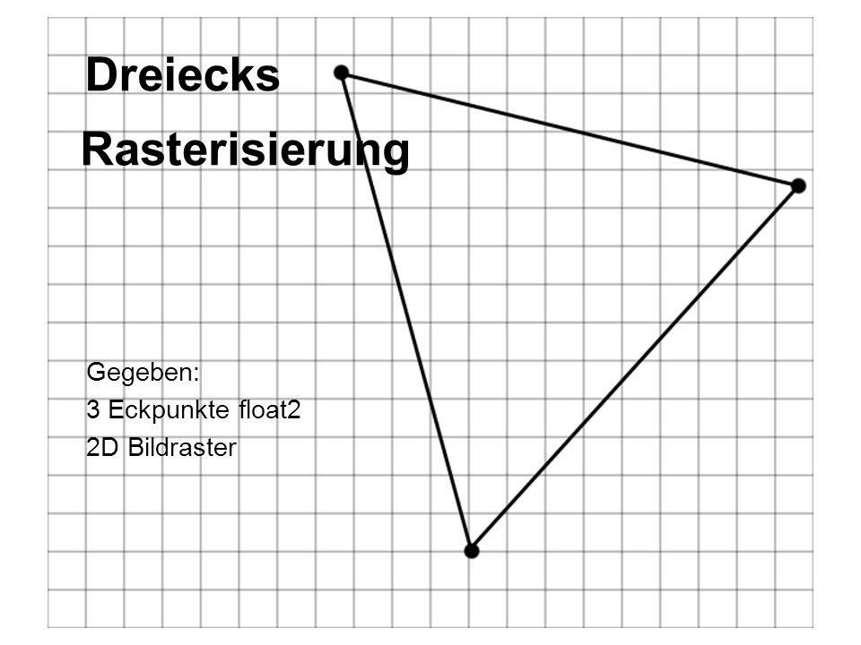 Dreiecks Gegeben: 3 Eckpunkte float2 2D Bildraster Rasterisierung