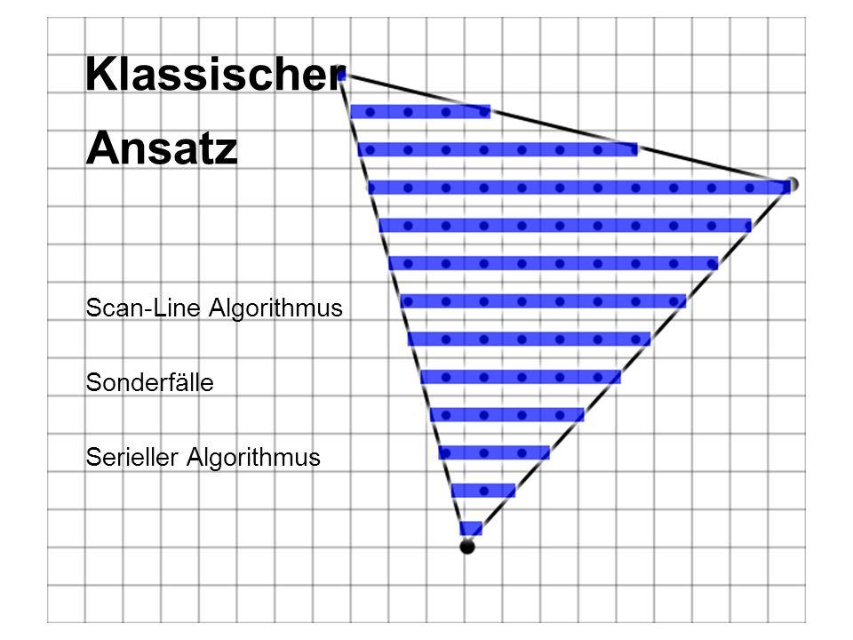 Klassischer Ansatz Scan-Line Algorithmus Sonderfälle Serieller Algorithmus