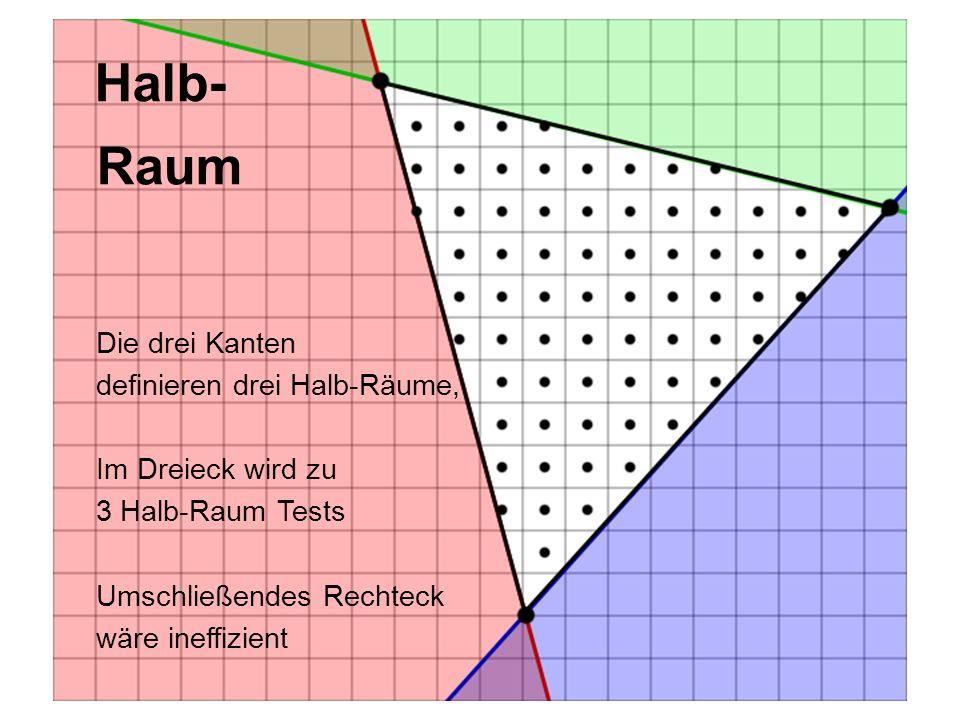 Halb- Raum Die drei Kanten definieren drei Halb-Räume, Im Dreieck wird zu 3 Halb-Raum Tests Umschließendes Rechteck wäre ineffizient