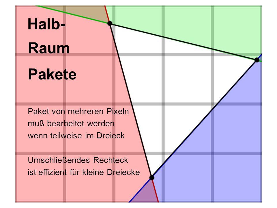 Halb- Raum Pakete Paket von mehreren Pixeln muß bearbeitet werden wenn teilweise im Dreieck Umschließendes Rechteck ist effizient für kleine Dreiecke