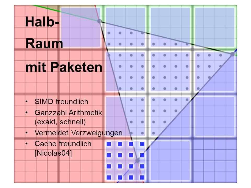 Halb- Raum mit Paketen SIMD freundlich Ganzzahl Arithmetik (exakt, schnell) Vermeidet Verzweigungen Cache freundlich [Nicolas04]