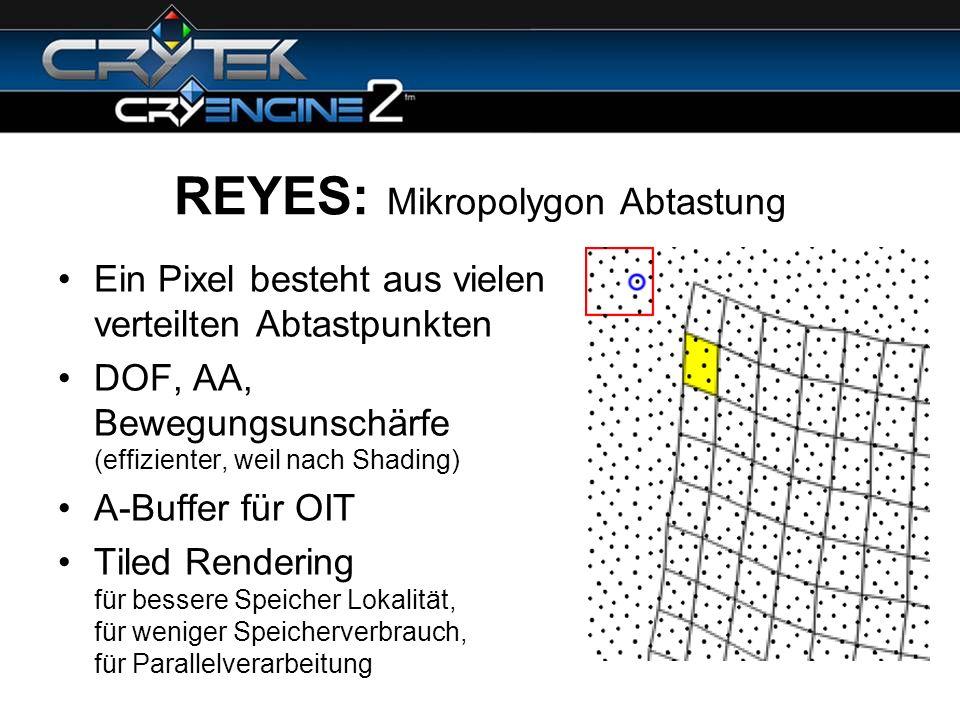 REYES: Mikropolygon Abtastung Ein Pixel besteht aus vielen verteilten Abtastpunkten DOF, AA, Bewegungsunschärfe (effizienter, weil nach Shading) A-Buf