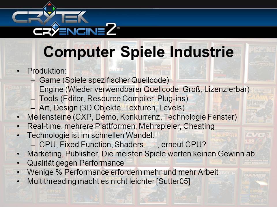 Computer Spiele Industrie Produktion: –Game (Spiele spezifischer Quellcode) –Engine (Wieder verwendbarer Quellcode, Groß, Lizenzierbar) –Tools (Editor