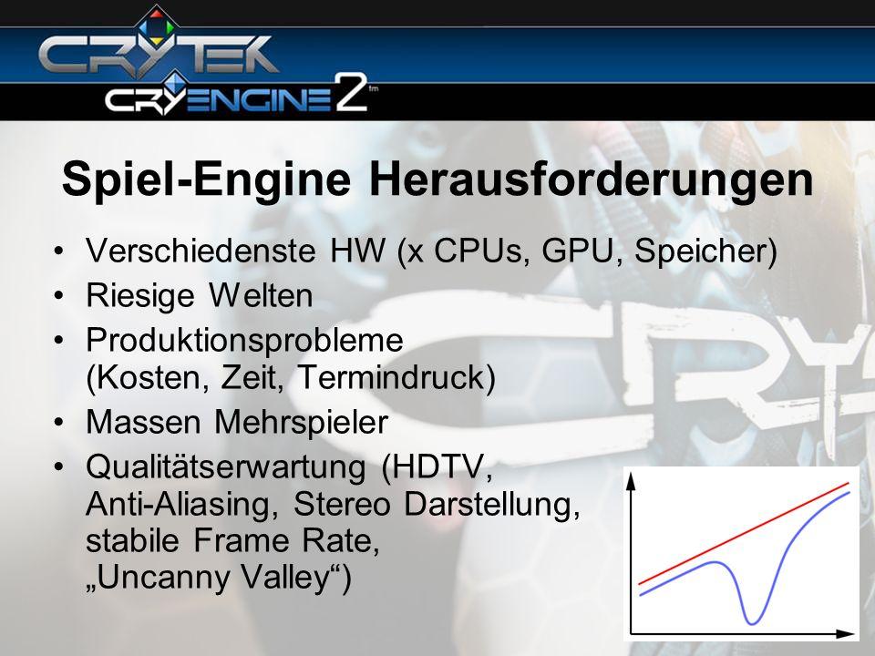 Spiel-Engine Herausforderungen Verschiedenste HW (x CPUs, GPU, Speicher) Riesige Welten Produktionsprobleme (Kosten, Zeit, Termindruck) Massen Mehrspi