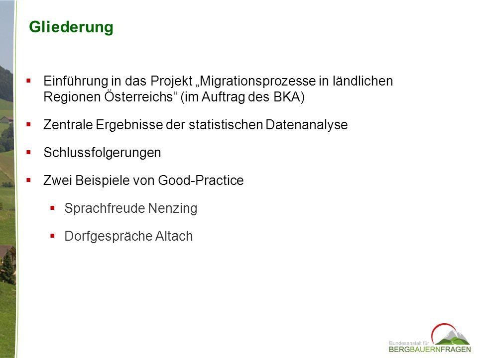 Gliederung Einführung in das Projekt Migrationsprozesse in ländlichen Regionen Österreichs (im Auftrag des BKA) Zentrale Ergebnisse der statistischen