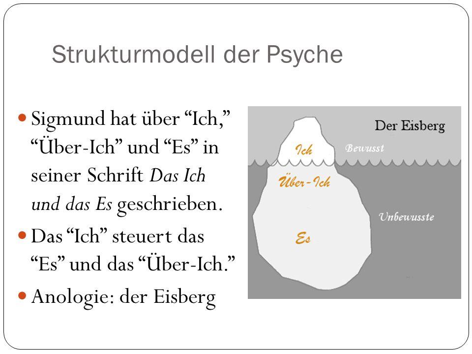 Strukturmodell der Psyche Sigmund hat über Ich, Über-Ich und Es in seiner Schrift Das Ich und das Es geschrieben. Das Ich steuert das Es und das Über-