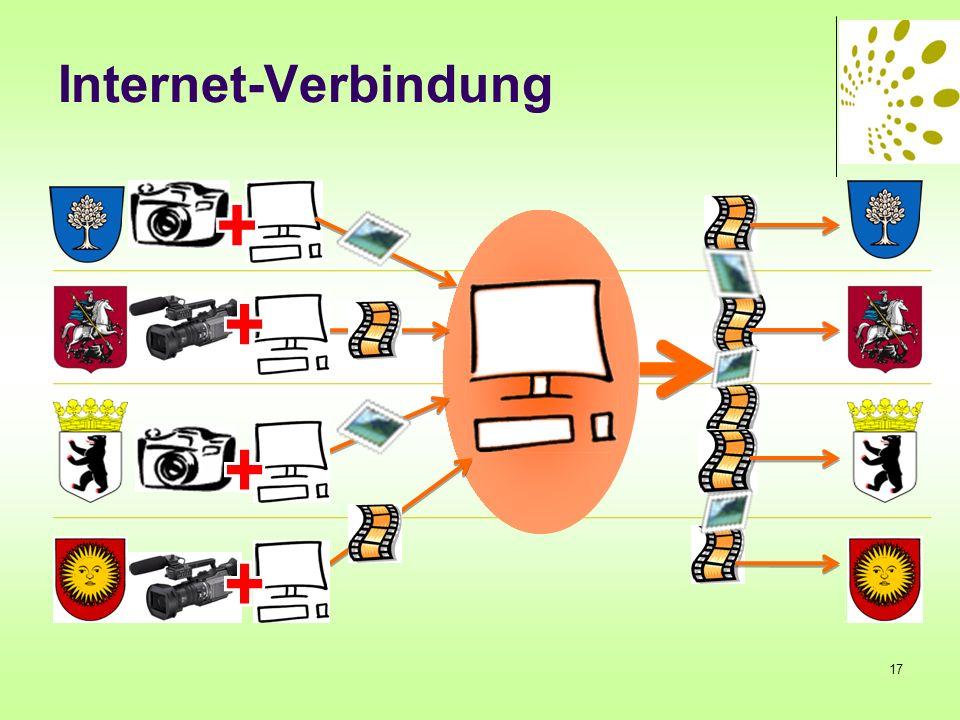 Internet-Verbindung 17