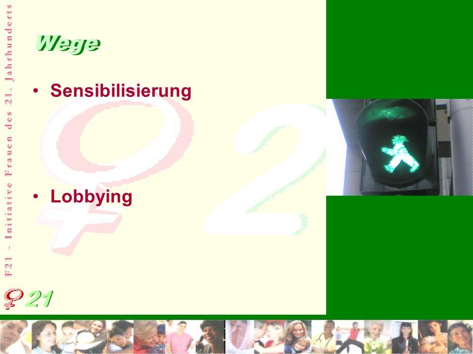 F 2 1 - I n i t i a t i v e F r a u e n d e s 2 1. J a h r h u n d e r t s Wege Sensibilisierung Lobbying