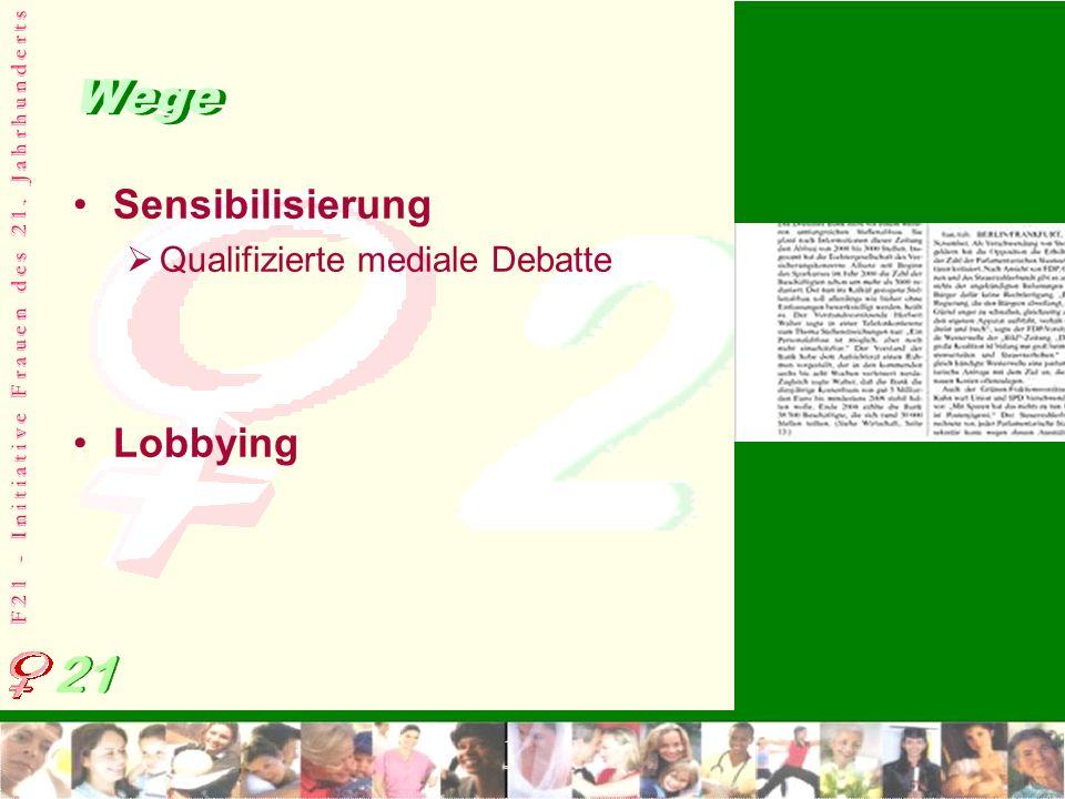 F 2 1 - I n i t i a t i v e F r a u e n d e s 2 1. J a h r h u n d e r t s Wege Sensibilisierung Qualifizierte mediale Debatte Lobbying