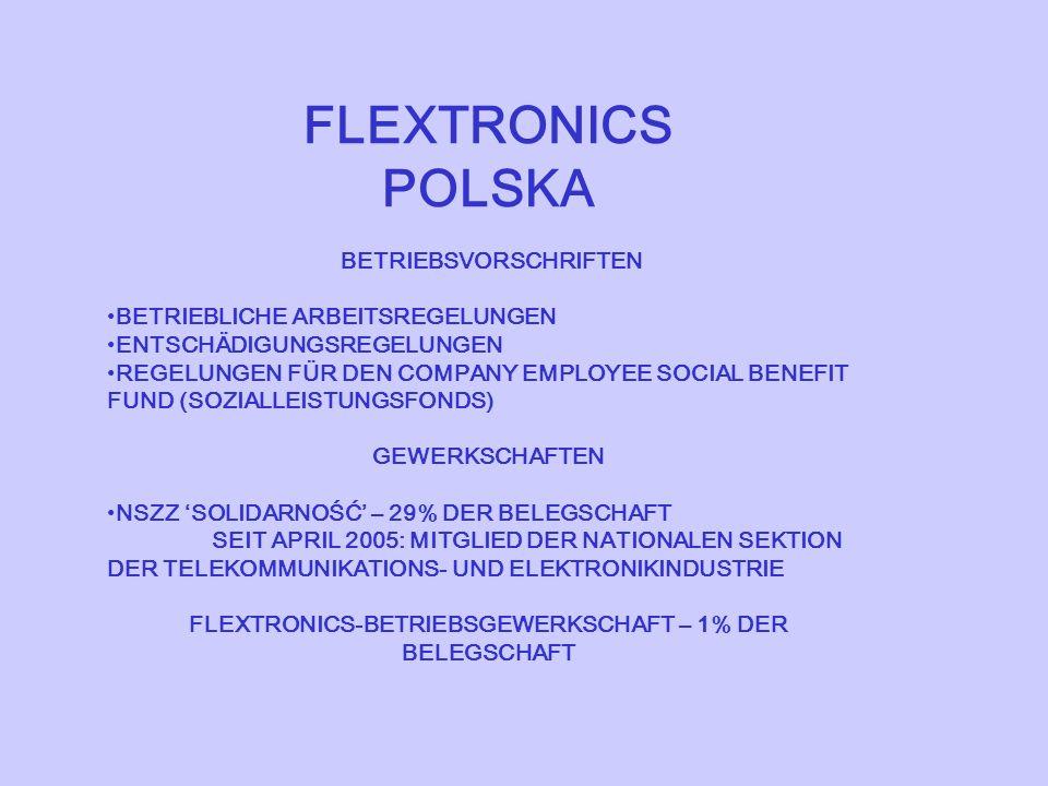 FLEXTRONICS POLSKA BETRIEBSVORSCHRIFTEN BETRIEBLICHE ARBEITSREGELUNGEN ENTSCHÄDIGUNGSREGELUNGEN REGELUNGEN FÜR DEN COMPANY EMPLOYEE SOCIAL BENEFIT FUN