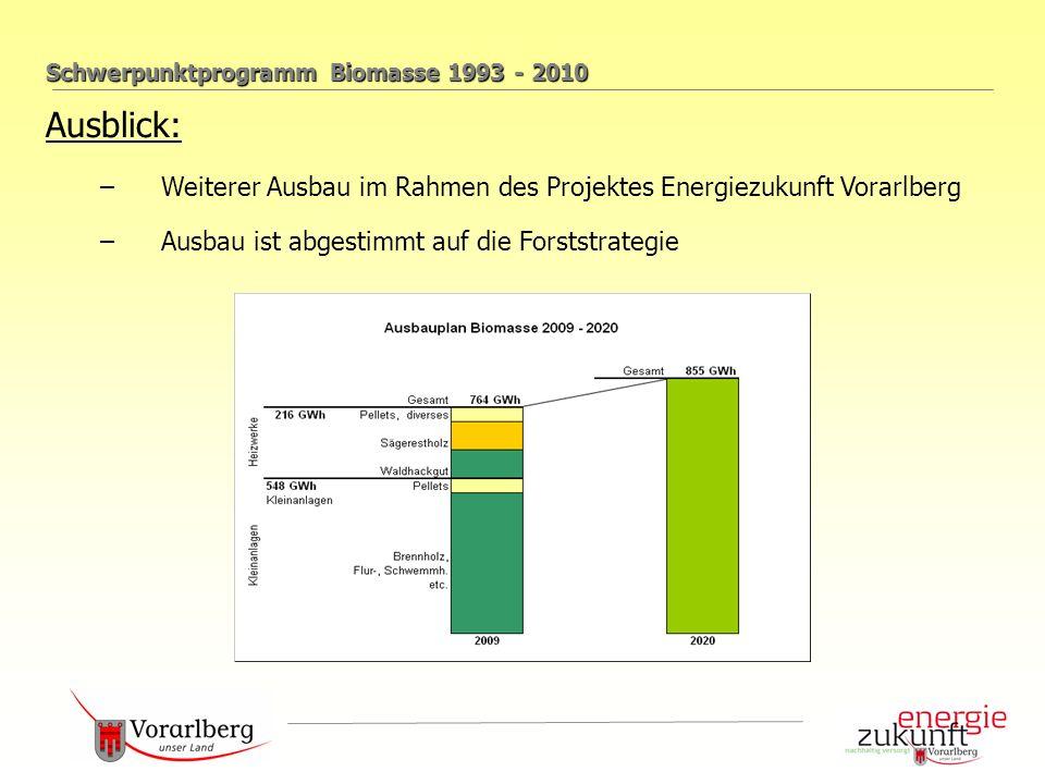 Schwerpunktprogramm Biomasse 1993 - 2010 Ausblick: –Weiterer Ausbau im Rahmen des Projektes Energiezukunft Vorarlberg –Ausbau ist abgestimmt auf die Forststrategie