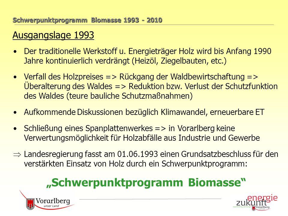 Schwerpunktprogramm Biomasse 1993 - 2010 Der traditionelle Werkstoff u.