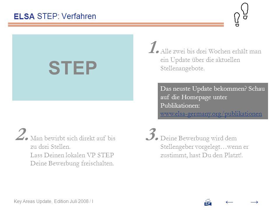 STEP: Verfahren ELSA Alle zwei bis drei Wochen erhält man ein Update über die aktuellen Stellenangebote. 1. Man bewirbt sich direkt auf bis zu drei St