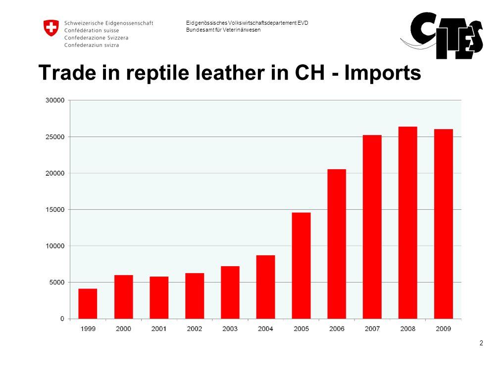 3 Eidgenössisches Volkswirtschaftsdepartement EVD Bundesamt für Veterinärwesen Trade in reptile leather in CH - Exports