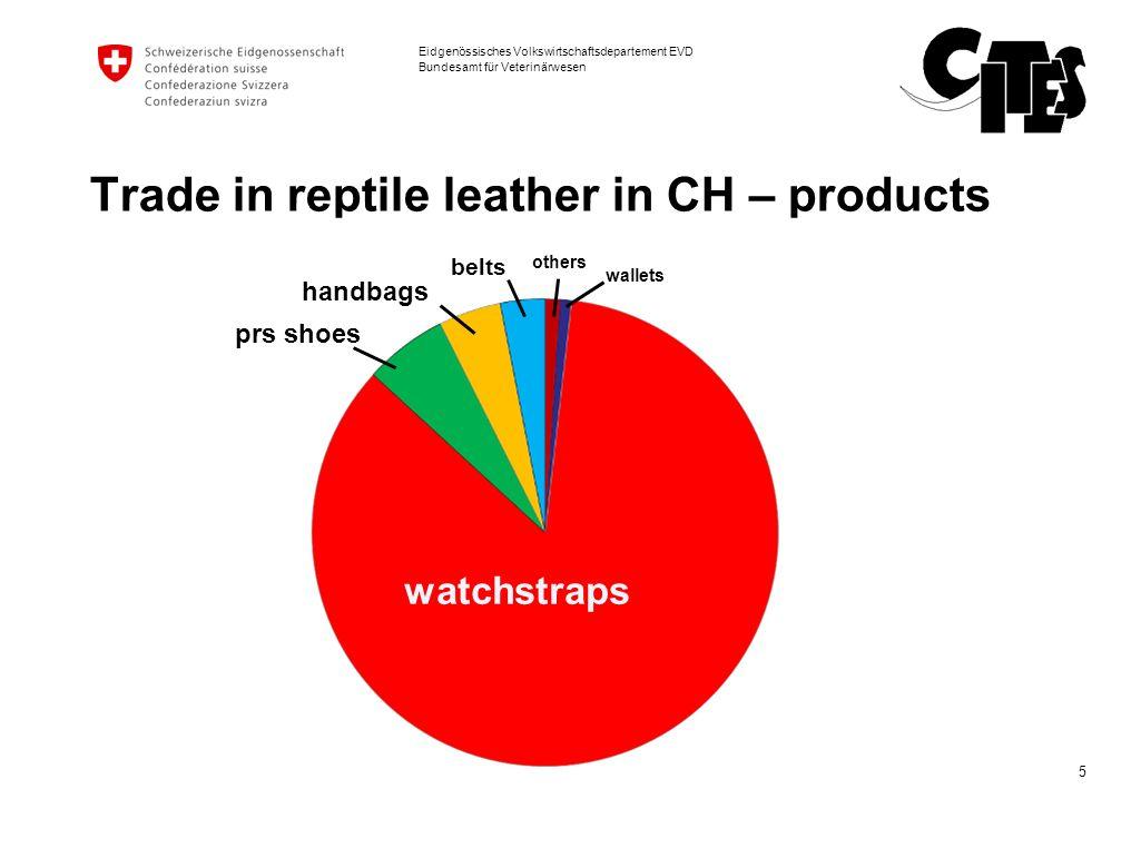 5 Eidgenössisches Volkswirtschaftsdepartement EVD Bundesamt für Veterinärwesen Trade in reptile leather in CH – products Alligator Python watchstraps