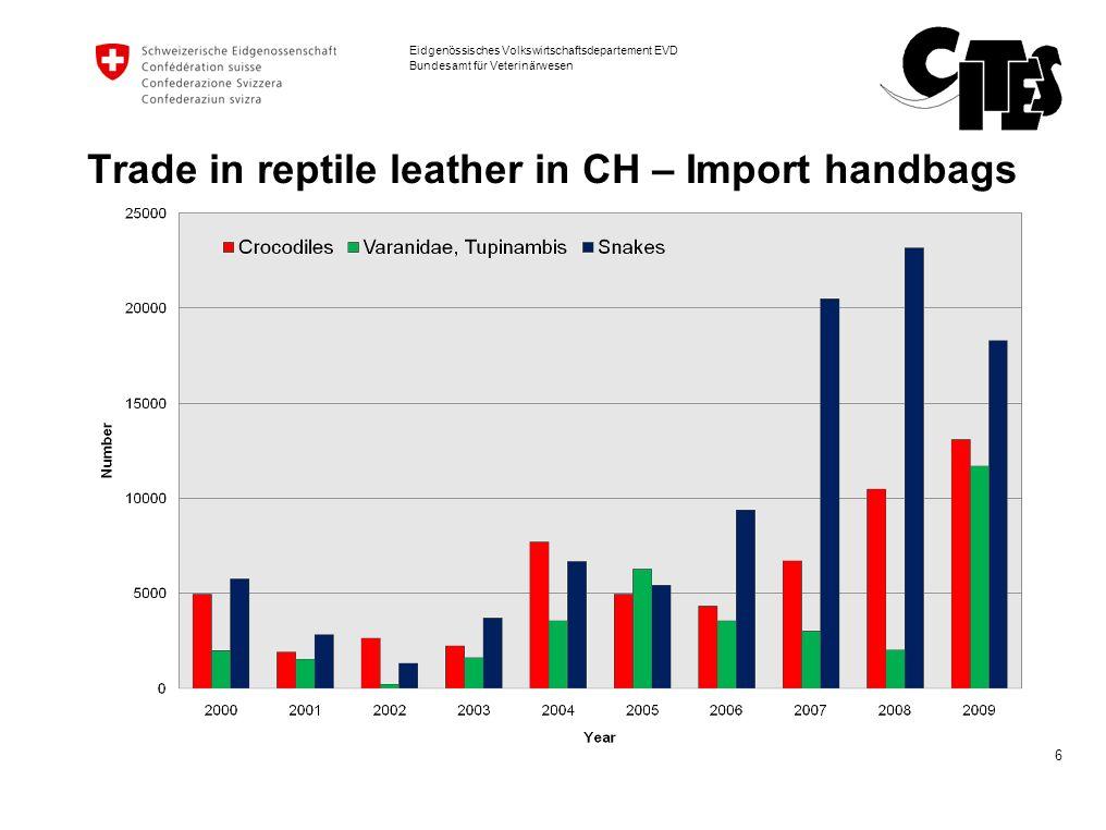 6 Eidgenössisches Volkswirtschaftsdepartement EVD Bundesamt für Veterinärwesen Trade in reptile leather in CH – Import handbags