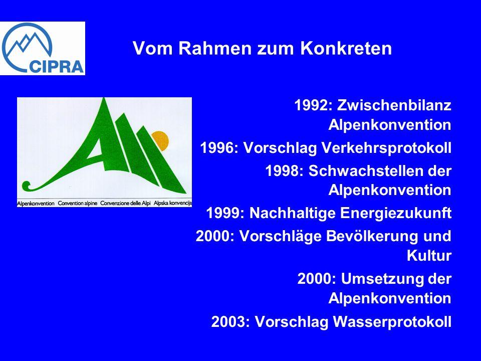 1992: Zwischenbilanz Alpenkonvention 1996: Vorschlag Verkehrsprotokoll 1998: Schwachstellen der Alpenkonvention 1999: Nachhaltige Energiezukunft 2000: