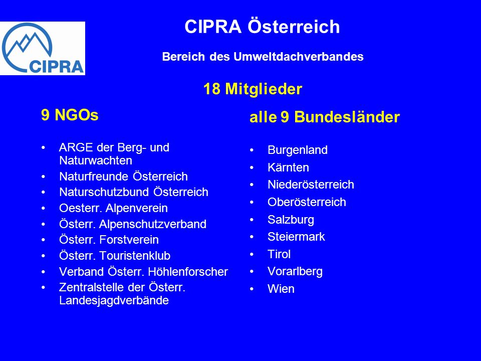 CIPRA Österreich Bereich des Umweltdachverbandes 9 NGOs ARGE der Berg- und Naturwachten Naturfreunde Österreich Naturschutzbund Österreich Oesterr. Al