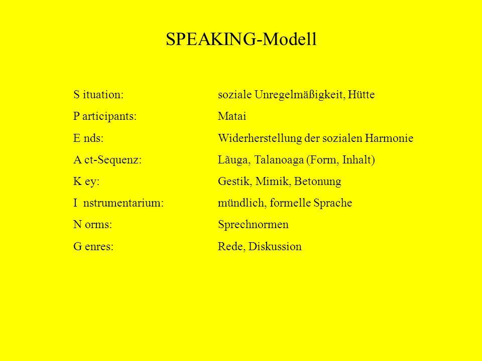 SPEAKING-Modell S ituation: soziale Unregelmäßigkeit, Hütte P articipants: Matai E nds: Widerherstellung der sozialen Harmonie A ct-Sequenz: Lãuga, Ta