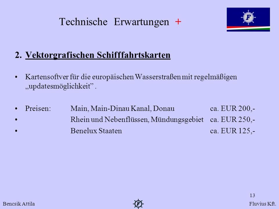 Technische Erwartungen + 2.Vektorgrafischen Schifffahrtskarten Kartensoftver für die europäischen Wasserstraßen mit regelmäßigen updatesmöglichkeit. P
