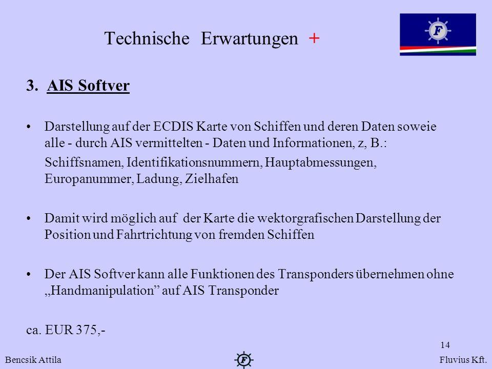 Technische Erwartungen + 3. AIS Softver Darstellung auf der ECDIS Karte von Schiffen und deren Daten soweie alle - durch AIS vermittelten - Daten und
