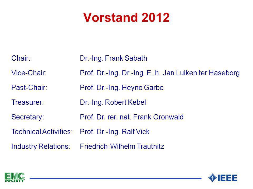 Vorstand 2012 Chair: Dr.-Ing. Frank Sabath Vice-Chair:Prof. Dr.-Ing. Dr.-Ing. E. h. Jan Luiken ter Haseborg Past-Chair:Prof. Dr.-Ing. Heyno Garbe Trea