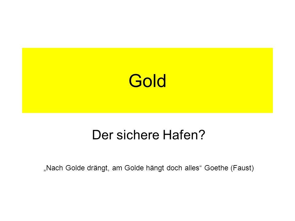 Seit Jahresanfang USD Euro Dax - 6,0% - 13,8 % Dow Jones - 5,8% - 13,6 % Gold + 8,9% + 1,1 % Rohöl +35,1% + 27,3 % Euro in USD + 7,8 % Stand 27.5.2008 Quelle: Börse Online
