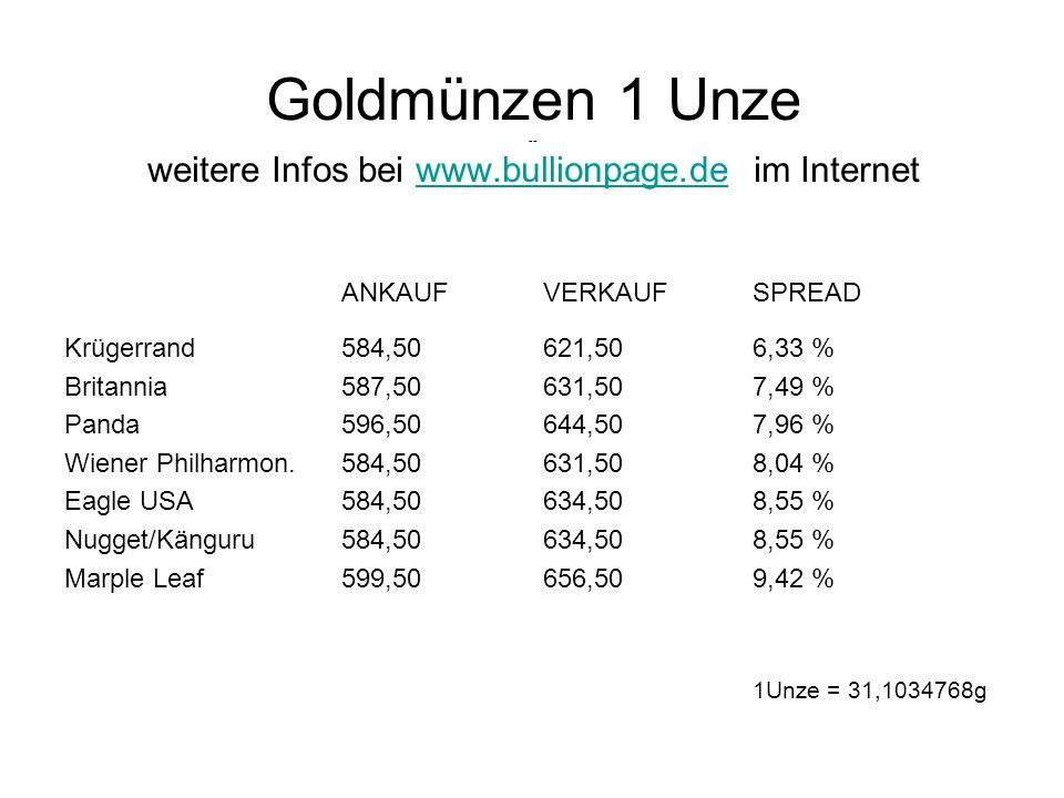 Goldmünzen 1 Unze -- weitere Infos bei www.bullionpage.de im Internetwww.bullionpage.de Krügerrand Britannia Panda Wiener Philharmon. Eagle USA Nugget
