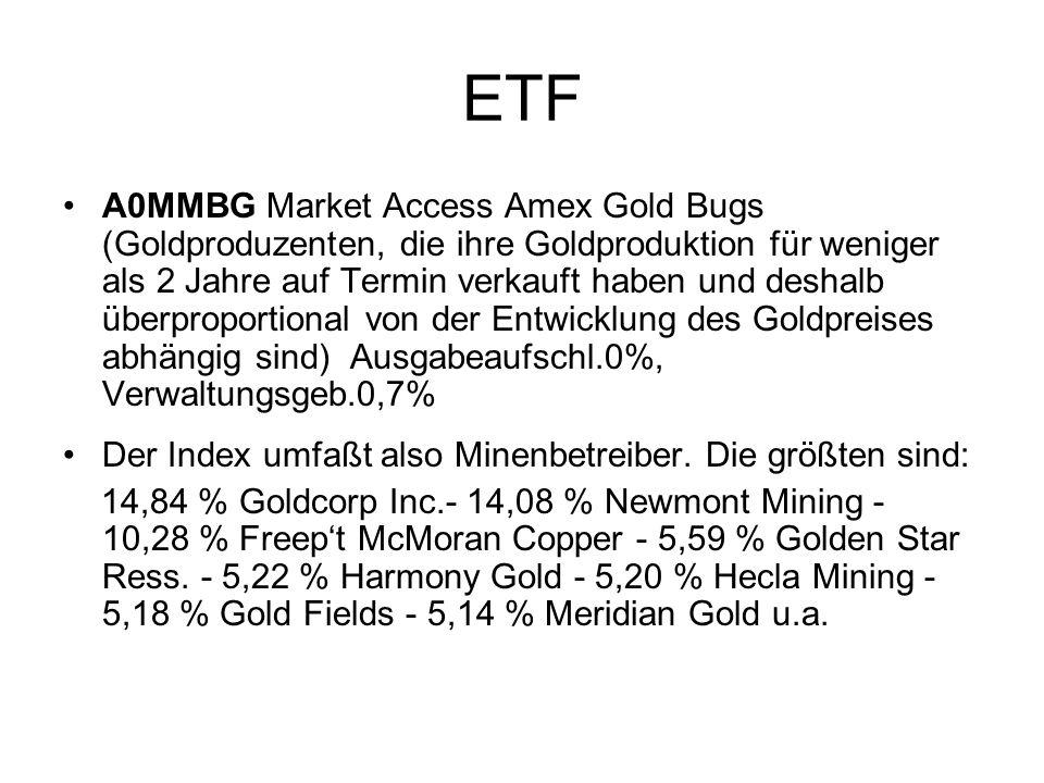 ETF A0MMBG Market Access Amex Gold Bugs (Goldproduzenten, die ihre Goldproduktion für weniger als 2 Jahre auf Termin verkauft haben und deshalb überpr