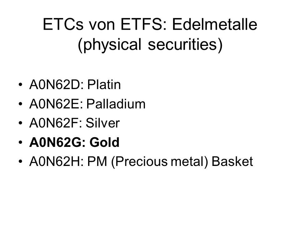 ETCs von ETFS: Edelmetalle (physical securities) A0N62D: Platin A0N62E: Palladium A0N62F: Silver A0N62G: Gold A0N62H: PM (Precious metal) Basket