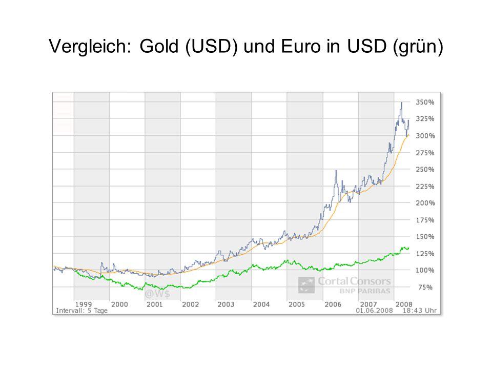 ETCs von ETFS: Index Securities (DJ-AIG Commodity Indices) A0KRKB: Agriculture A0KRKC: All Commodities A0KRKD: Energy A0KRKF: Grains A0KRKG: Industrial Metals A0KRKH: Livestock A0KRKJ: Petroleum A0KRKK: Precious Metals A0KRKL: Softs