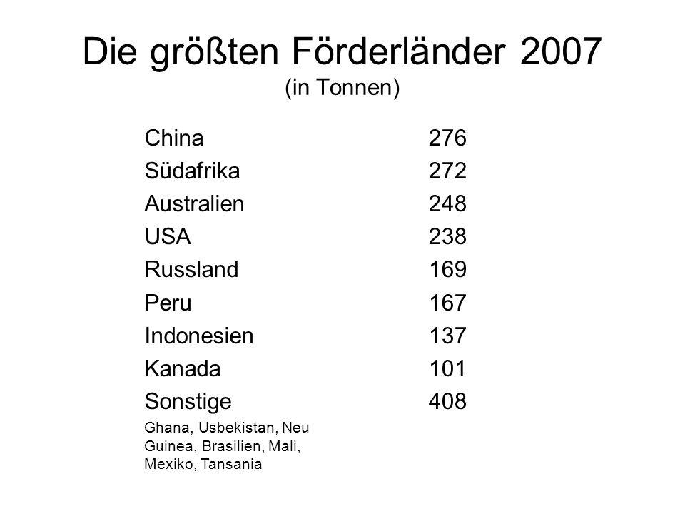 Die größten Förderländer 2007 (in Tonnen) China Südafrika Australien USA Russland Peru Indonesien Kanada Sonstige Ghana, Usbekistan, Neu Guinea, Brasi