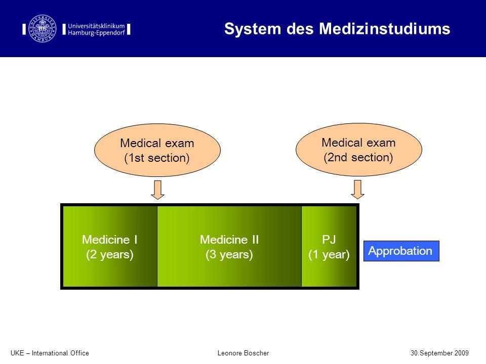 UKE – International Office 30.September 2009 Leonore Boscher System des Medizinstudiums Medical exam (1st section) Medical exam (2nd section) Medicine