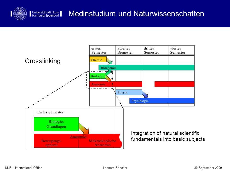 UKE – International Office 30.September 2009 Leonore Boscher Medinstudium und Naturwissenschaften Integration of natural scientific fundamentals into