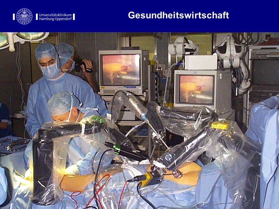 UKE – International Office 30.September 2009 Leonore Boscher Gesundheitswirtschaft