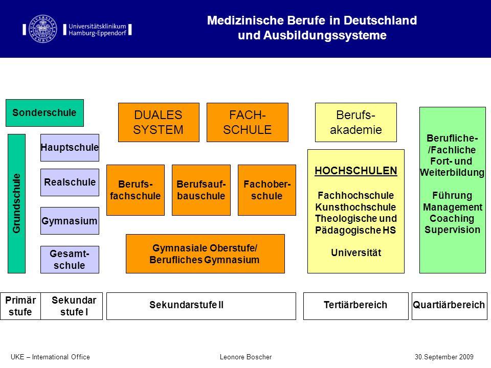UKE – International Office 30.September 2009 Leonore Boscher Medizinische Berufe in Deutschland und Ausbildungssysteme Grundschule Hauptschule Sonders