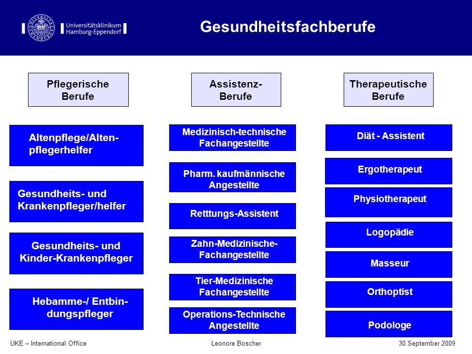 UKE – International Office 30.September 2009 Leonore Boscher Gesundheitsfachberufe Pflegerische Berufe Assistenz- Berufe Therapeutische Berufe Altenpf