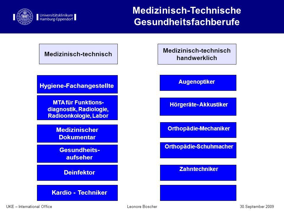 UKE – International Office 30.September 2009 Leonore Boscher Medizinisch-Technische Gesundheitsfachberufe Medizinisch-technisch MTA für Funktions- dia