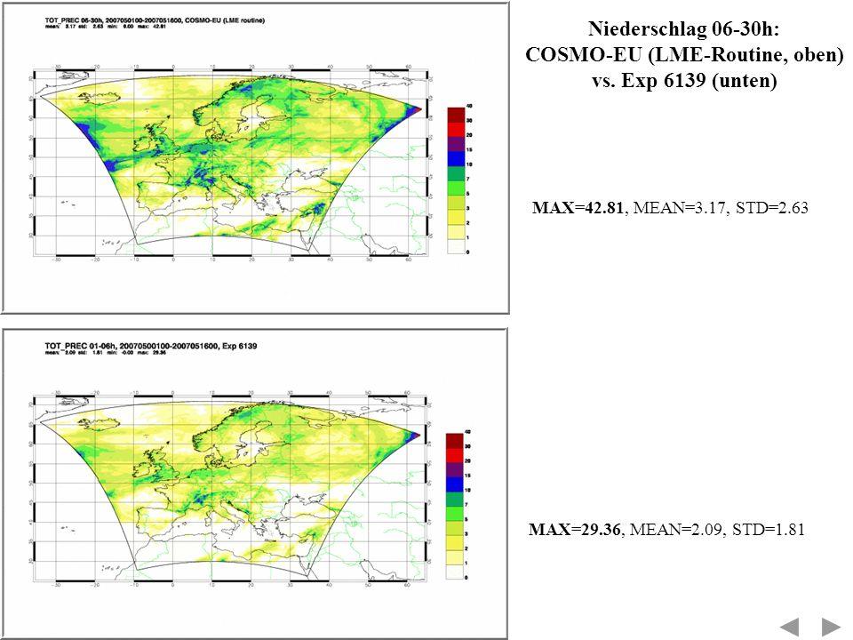 Niederschlag 06-30h: COSMO-EU (LME-Routine, oben) vs. Exp 6139 (unten) MAX=42.81, MEAN=3.17, STD=2.63 MAX=29.36, MEAN=2.09, STD=1.81