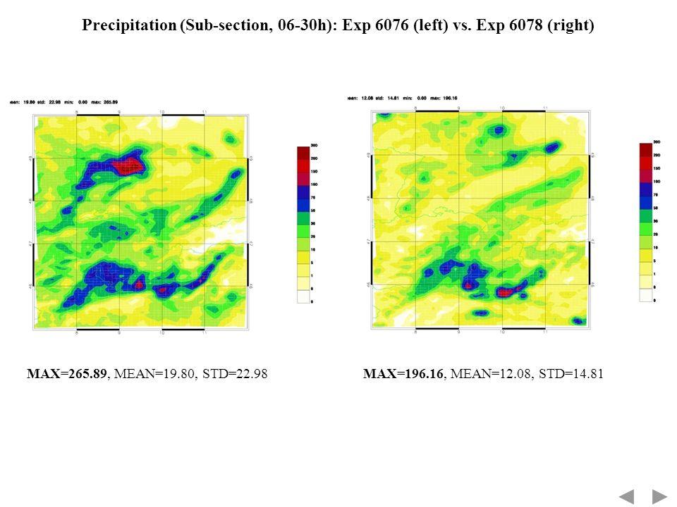 Precipitation (Sub-section, 06-30h): Exp 6076 (left) vs. Exp 6078 (right) MAX=265.89, MEAN=19.80, STD=22.98MAX=196.16, MEAN=12.08, STD=14.81