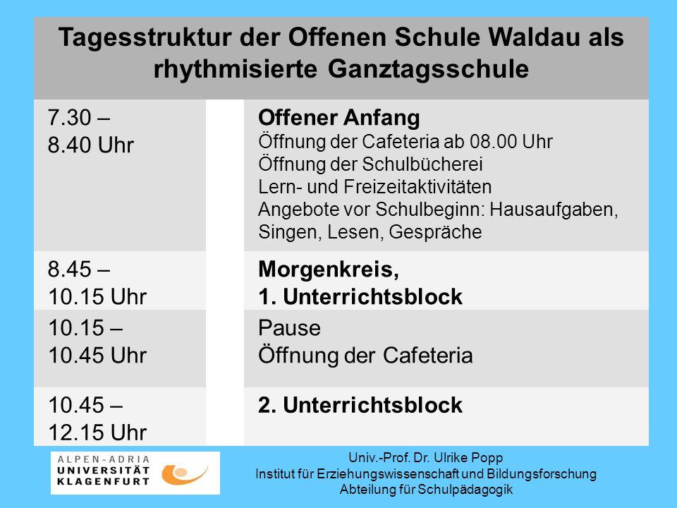 Univ.-Prof. Dr. Ulrike Popp Institut für Erziehungswissenschaft und Bildungsforschung Abteilung für Schulpädagogik Tagesstruktur der Offenen Schule Wa