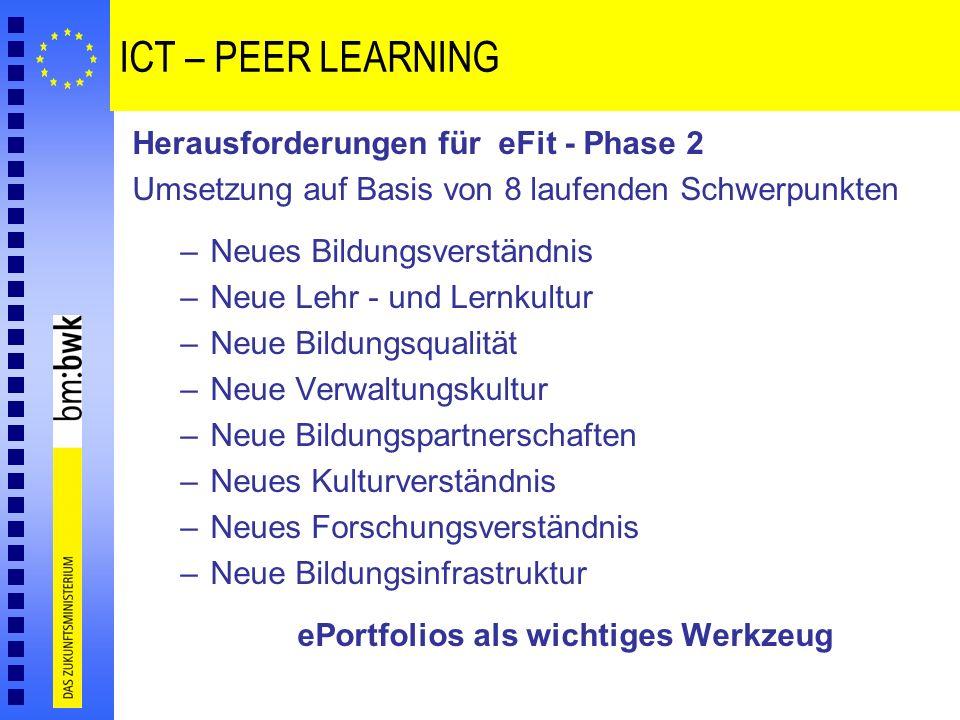 ICT – PEER LEARNING Herausforderungen für eFit - Phase 2 Umsetzung auf Basis von 8 laufenden Schwerpunkten –Neues Bildungsverständnis –Neue Lehr - und